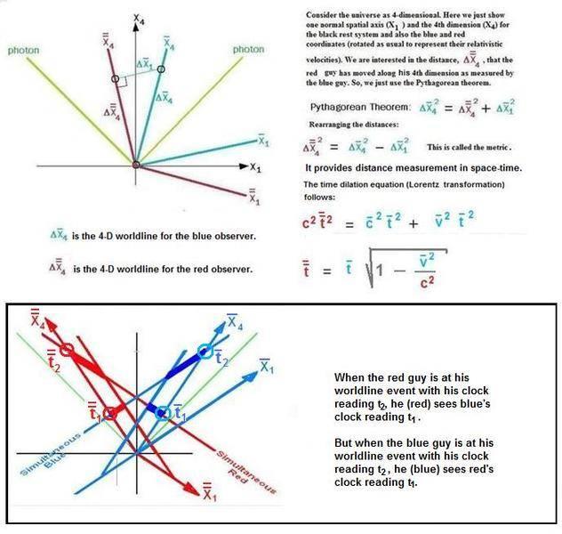 Loedel-Diagrams_2.jpg