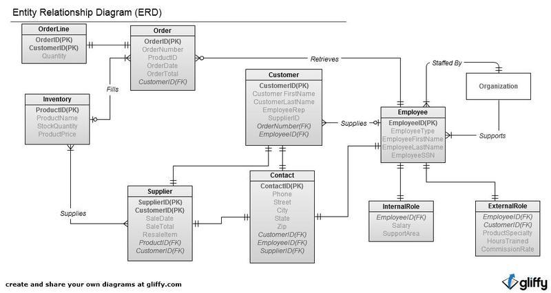 Logical_Data_Model.jpg