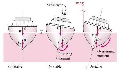 longboatsnag.jpg