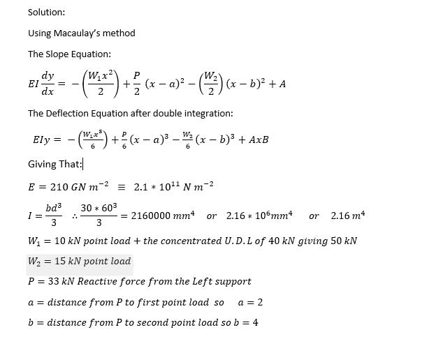 Macaulays method.png