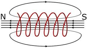 mag-solenoid-diag.jpg