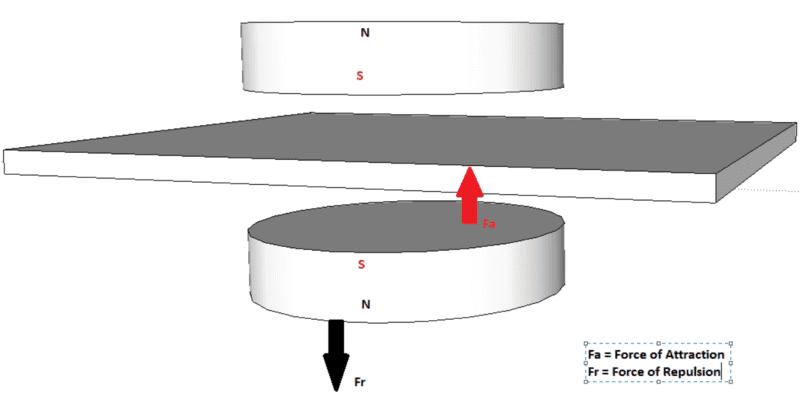 magnet diagram.PNG