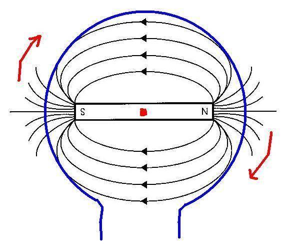 magnet in loop.JPG