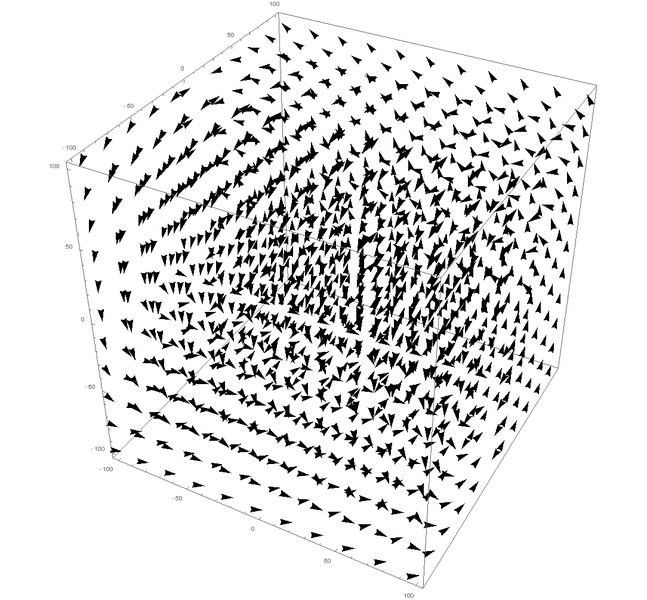 Mathematica: Illustrate a 3D vector field | Physics Forums