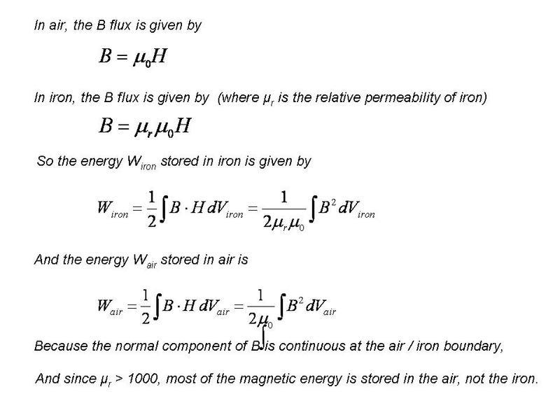 Magnetic Force on Iron | Physics Forums