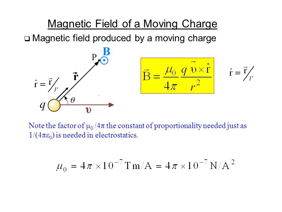 Magnetic+Field+of+a+Moving+Charge.jpg