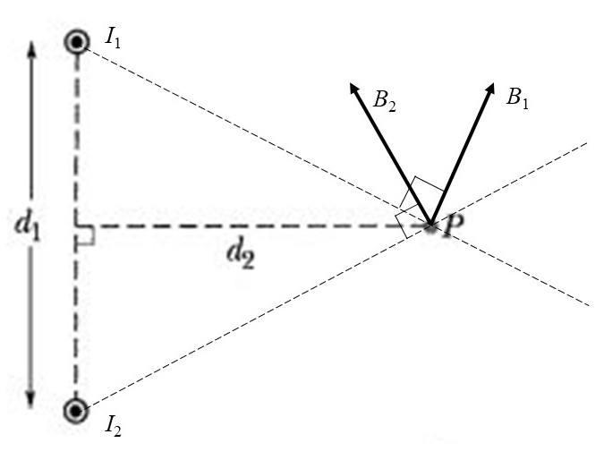 magnetic field vector.jpg