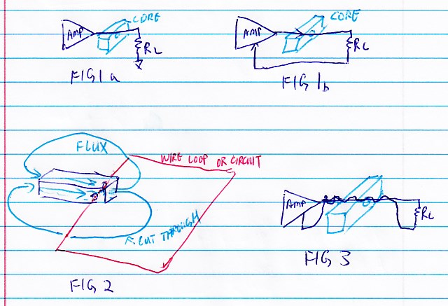 Shielding a wire from magnetic flux | Physics Forums on