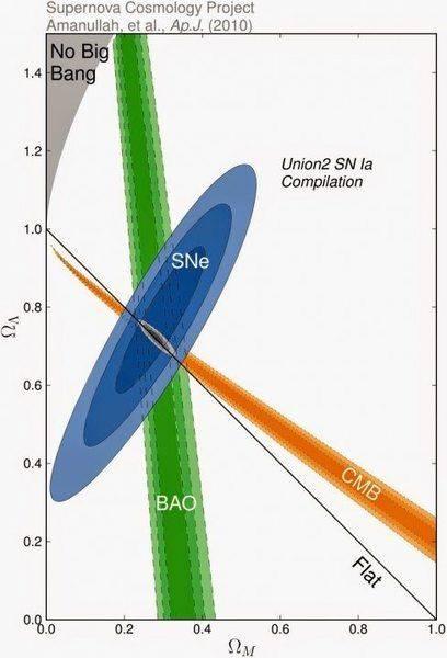 Mass vs Dark Energy plot.jpeg