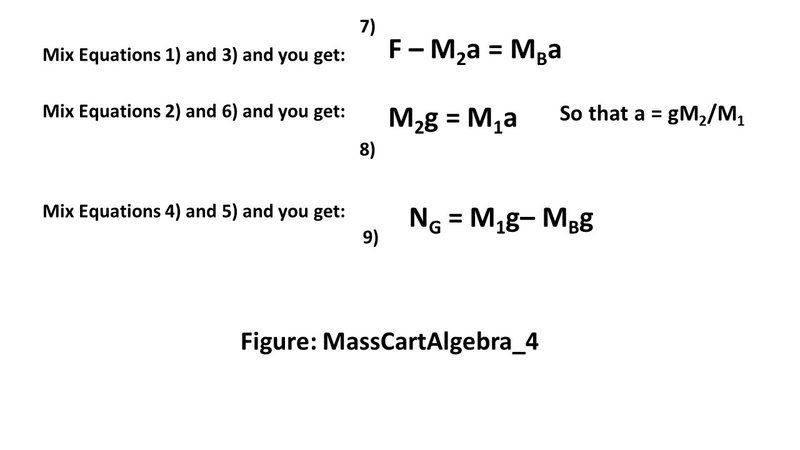 MassCartAlgebra_4.jpg