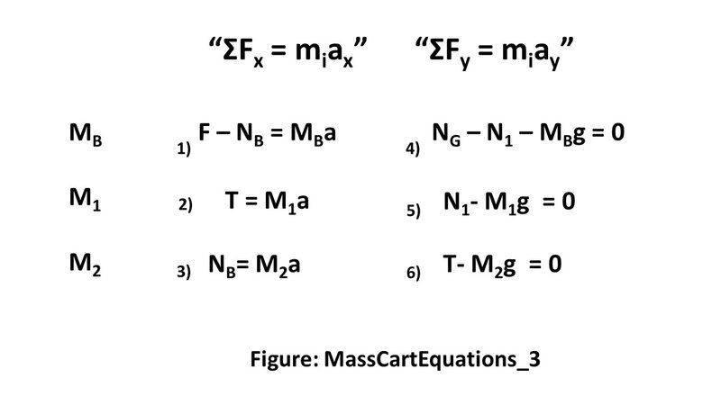 MassCartEquations_3.jpg