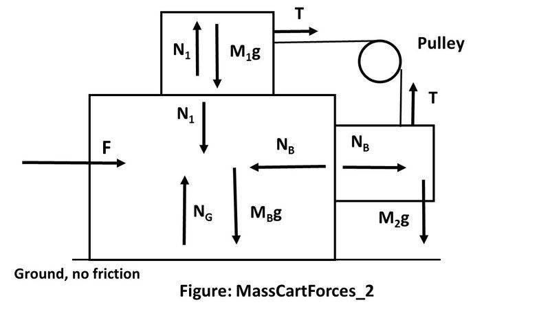 MassCartForces_2.jpg