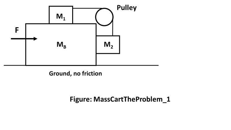 MassCartTheProblem_1.jpg
