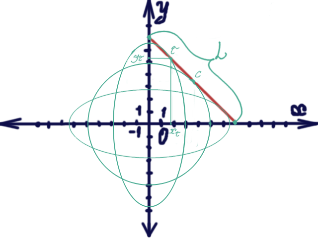 Mathematical_problem_segmet_sticked_to_Axis_sol1.png