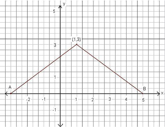 MathsQuestion.jpg