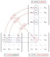 matrix-multiplication.jpg