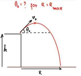 Maximum-Range-diagram-1.jpg