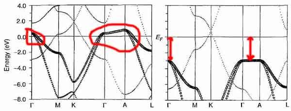 mgb2-graphite-electron-band.jpg