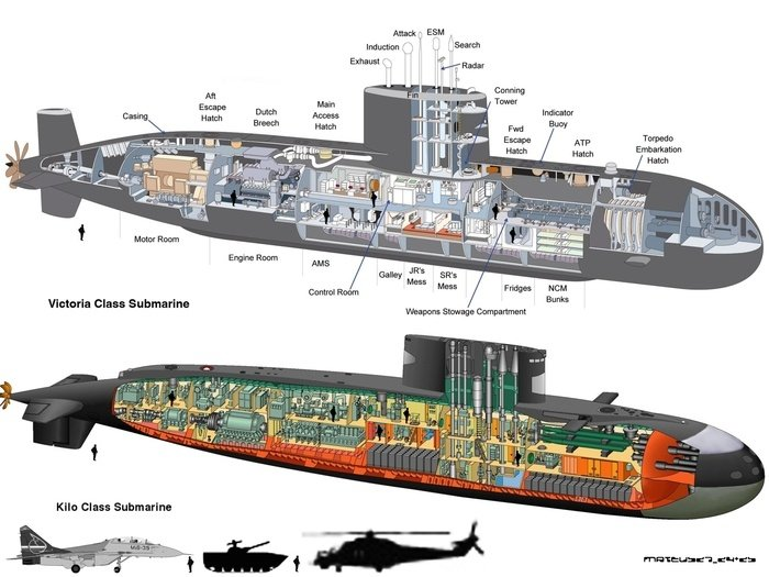 Military-Modeler-Sub-Diagrams-009.jpg