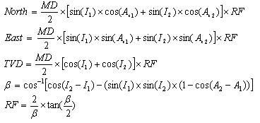 Minimum-Curvature-Method-2.jpg