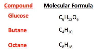 molecularformula.png