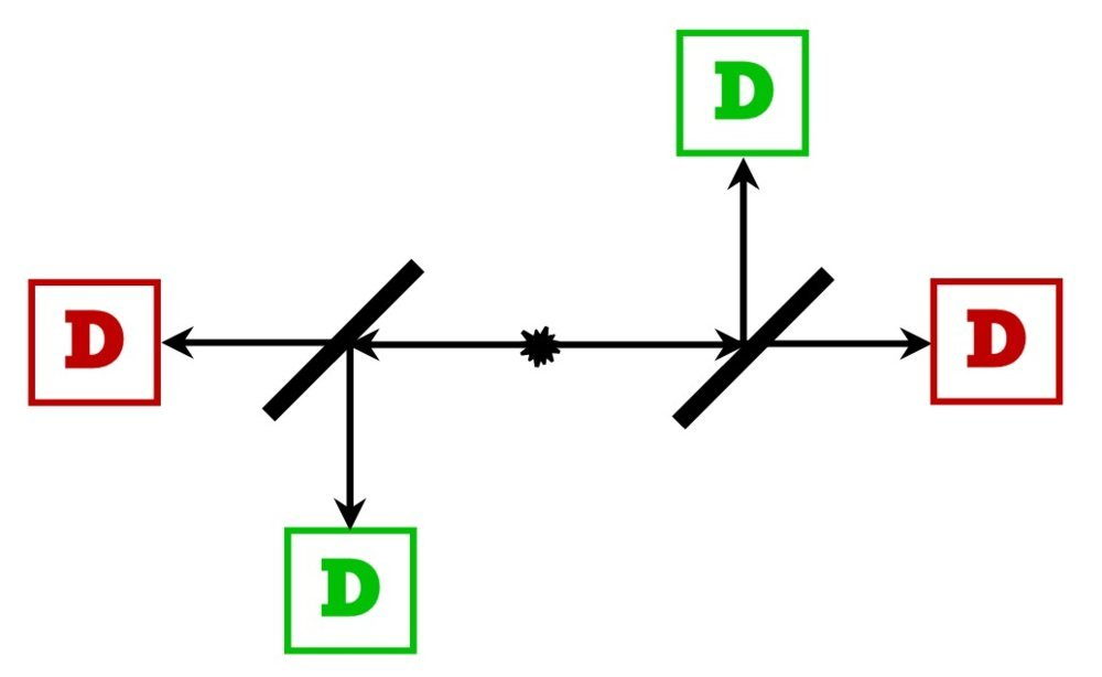 momentum_correlation.jpg