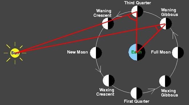 moon angle.jpg