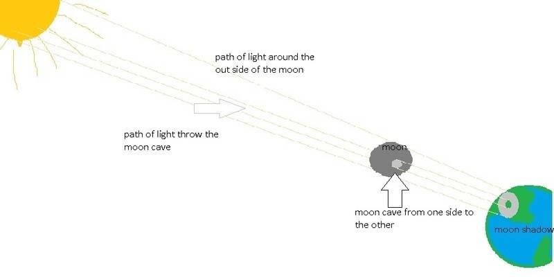 moon shadow.jpg