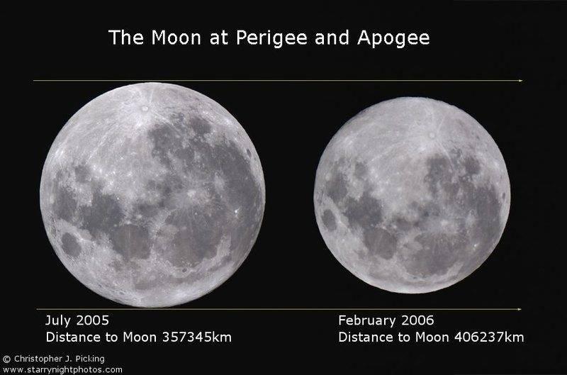 moon_perigee_apogee.jpg