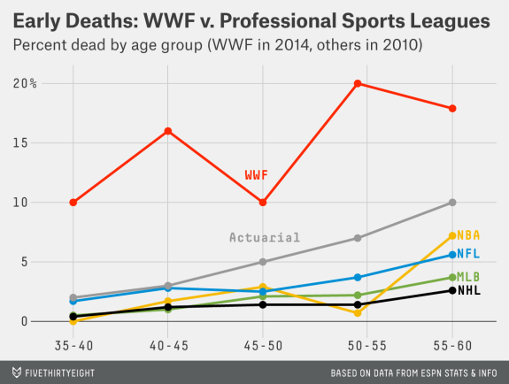 morris-early-deaths-sports.png