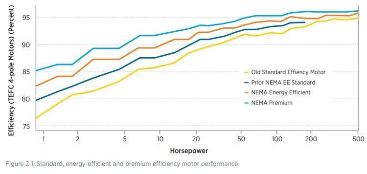 Motor Efficiency.jpg