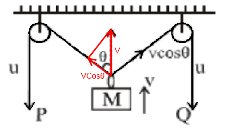 taking components of a system containing multiple vectors physics rh physicsforums com