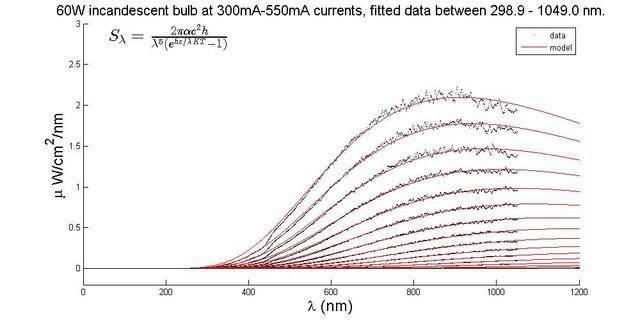 Multi_Bulb_No_Table.jpg
