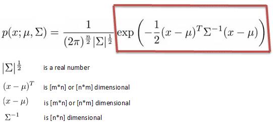 Multivariate Gaussian - Normalization factor via diagnolization