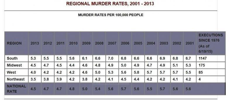 Murderbystate.JPG