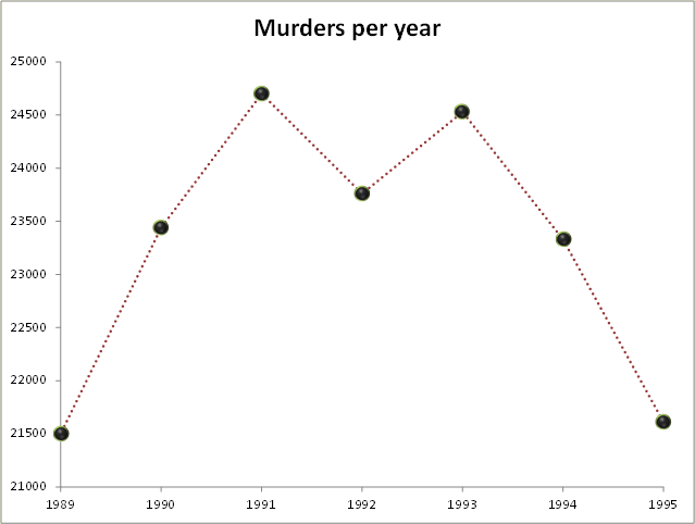 murders-per-year.png