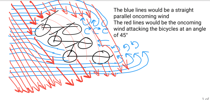 My illustration of the airflow.png