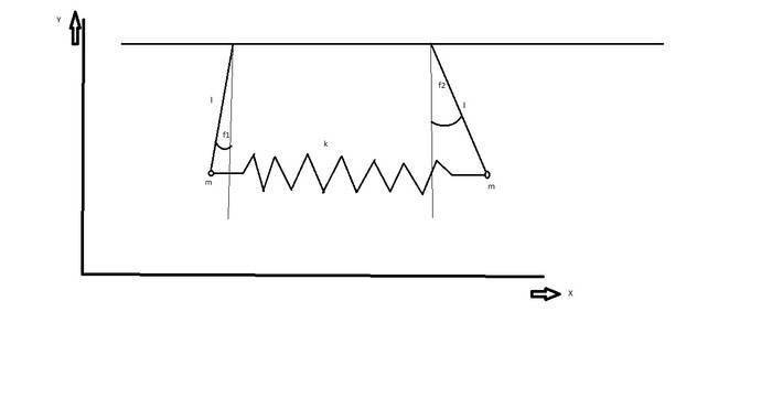 n1n-pendul.jpg