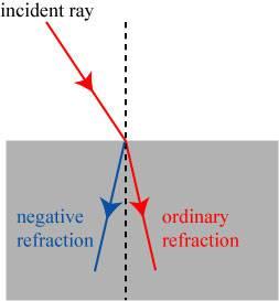 negativerefraction.jpg