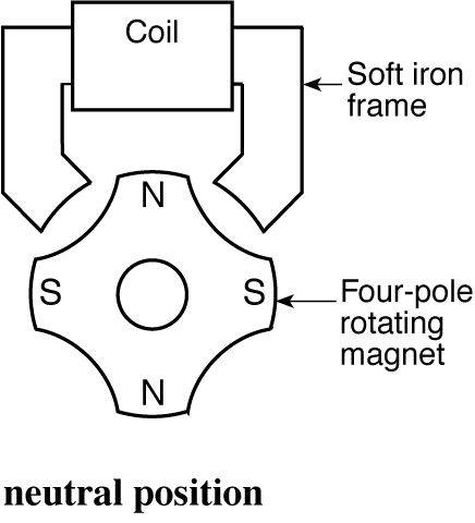 Neutral-position.jpg