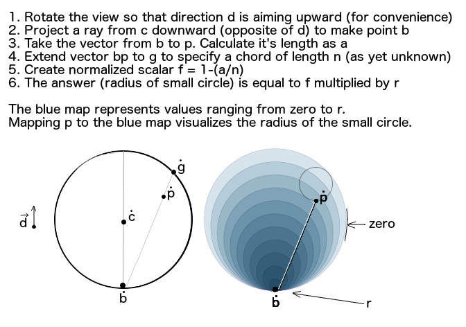 new_circle_scheme.png