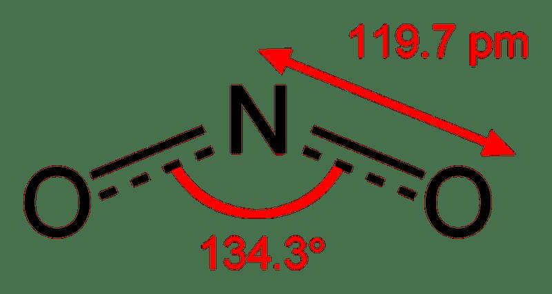 Nitrogen-dioxide-2D-dimensions.png