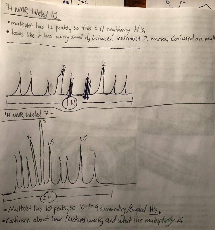 NMR Multiplets 1.jpg