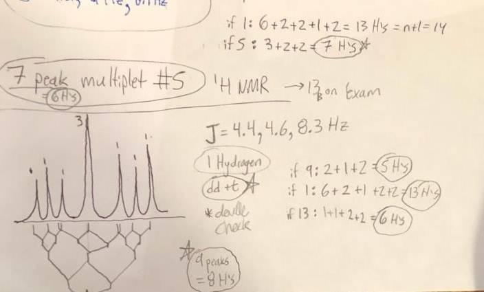 NMR Multiplets 2.jpg
