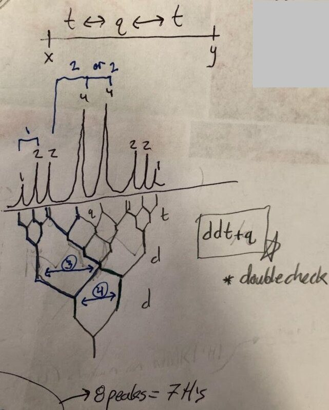 NMR Multiplets 5.jpg