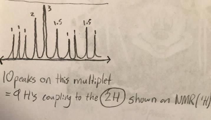 NMR Multiplets 6.jpg