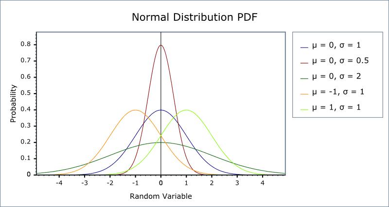 normal_pdf.png