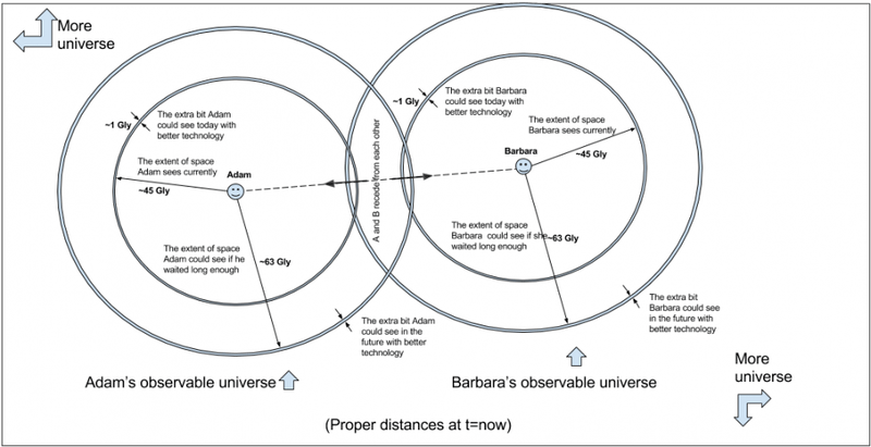 observable universes 2.png