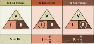 ohms-law-triangle-with-formulas-300x141.jpg