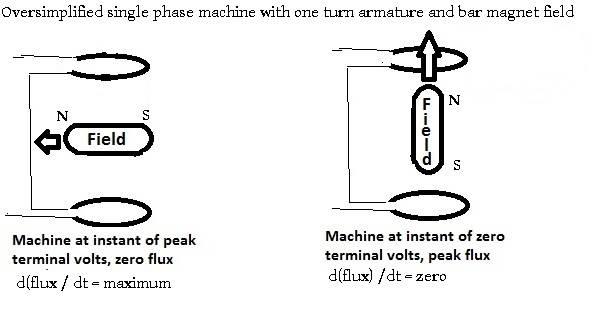 one_turn_machineoversimplified.jpg